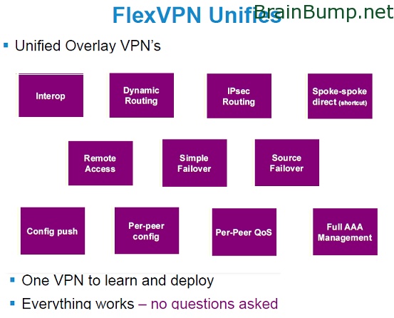 flexvpn benefits